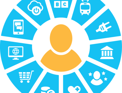 Human-centric data governance in a world loaded with power-asymmetry: reflections on MyData2019
